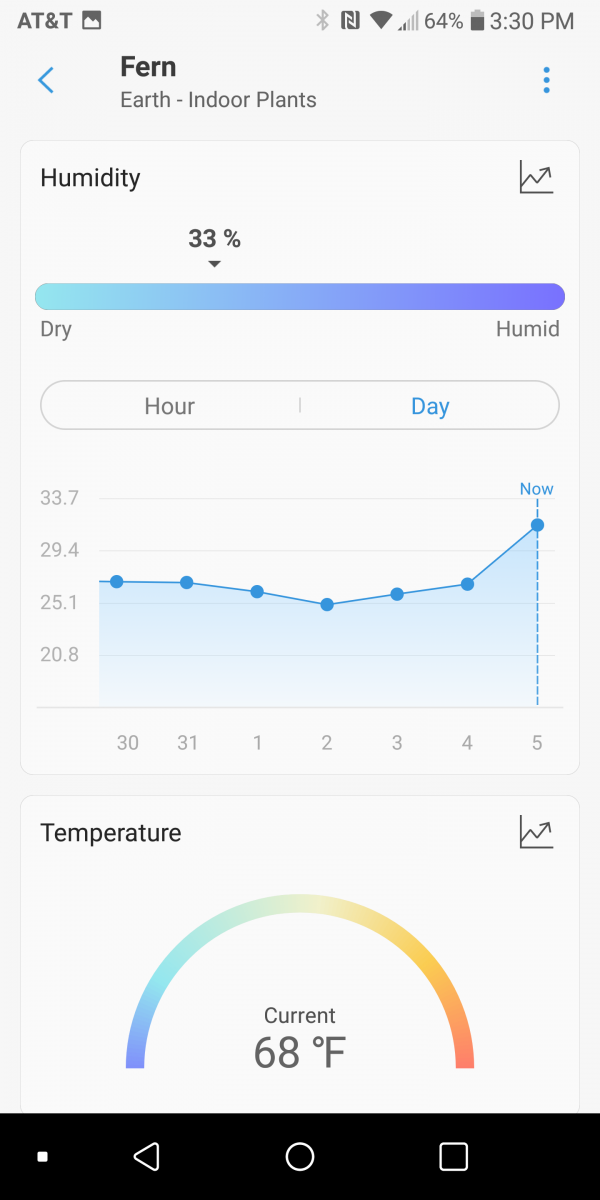 SmartThings with Humidity Chart