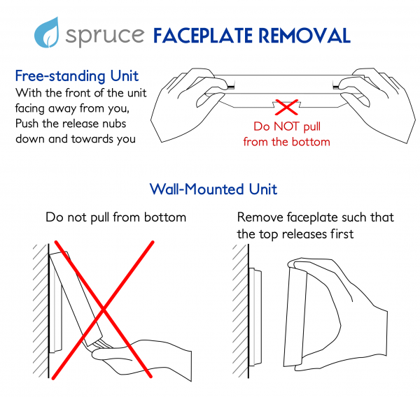 Correct removal of Spruce Controller faceeplate