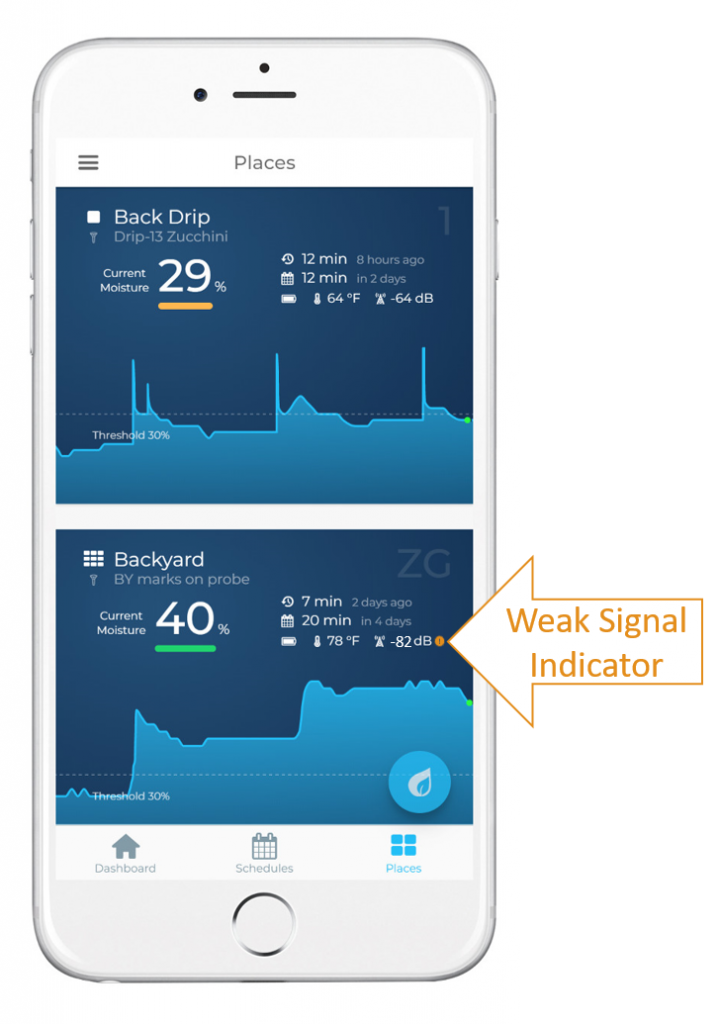 Spruce Sensor Weak Signal Strength