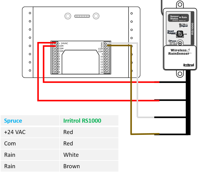 rain sensor wiring diagram   26 wiring diagram images