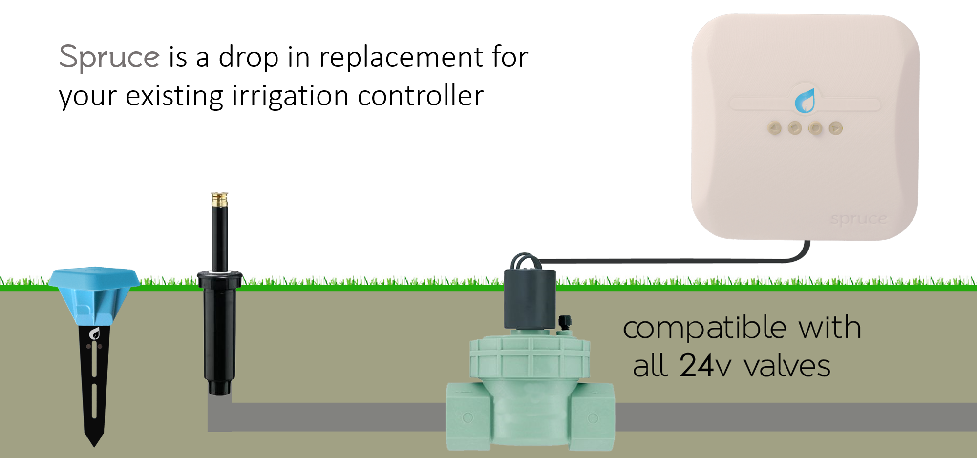 Compatible Valves - Spruce Support on